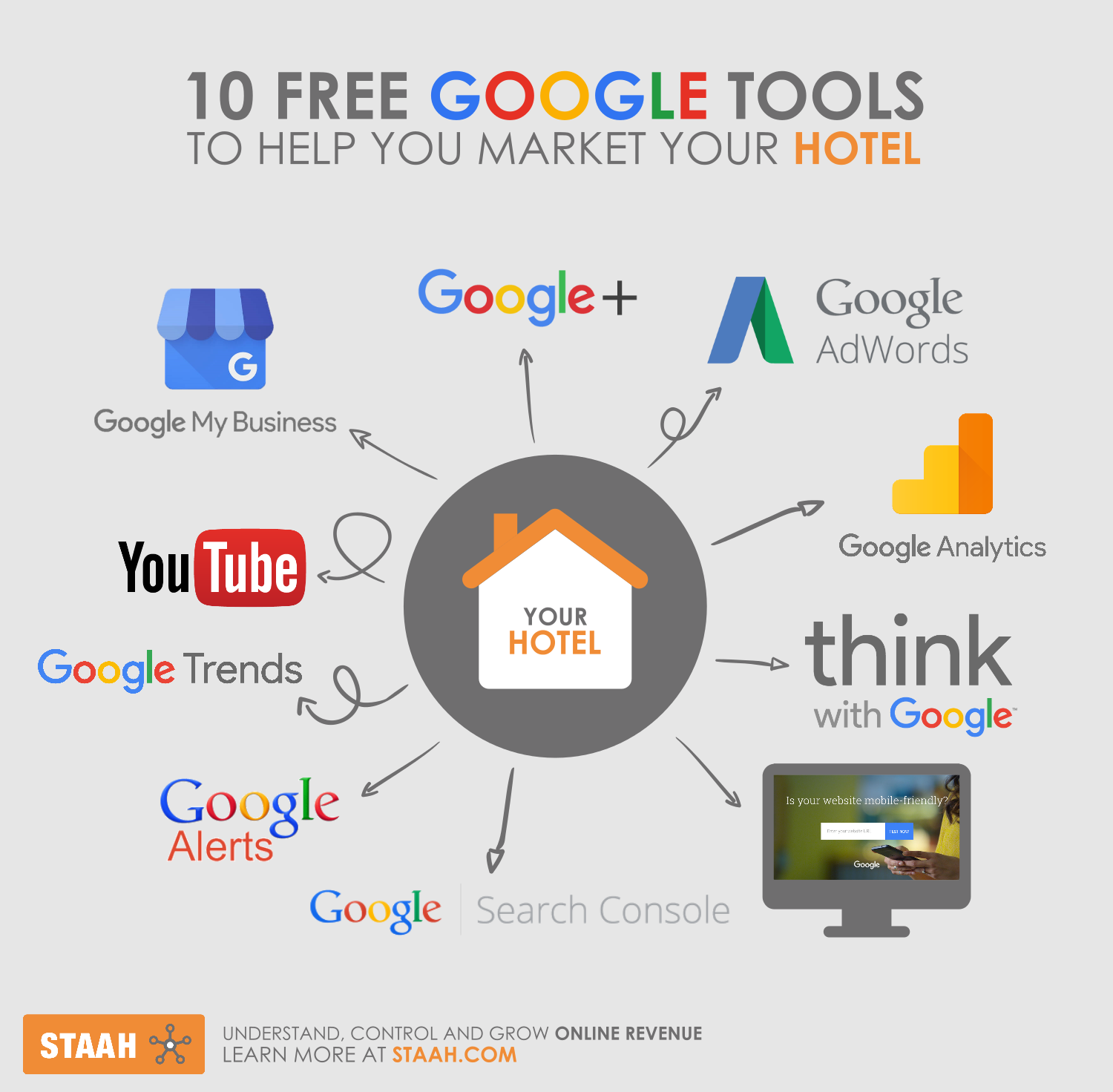 10 Free Google Tools to Help You Market Your Hotel - STAAH Blog