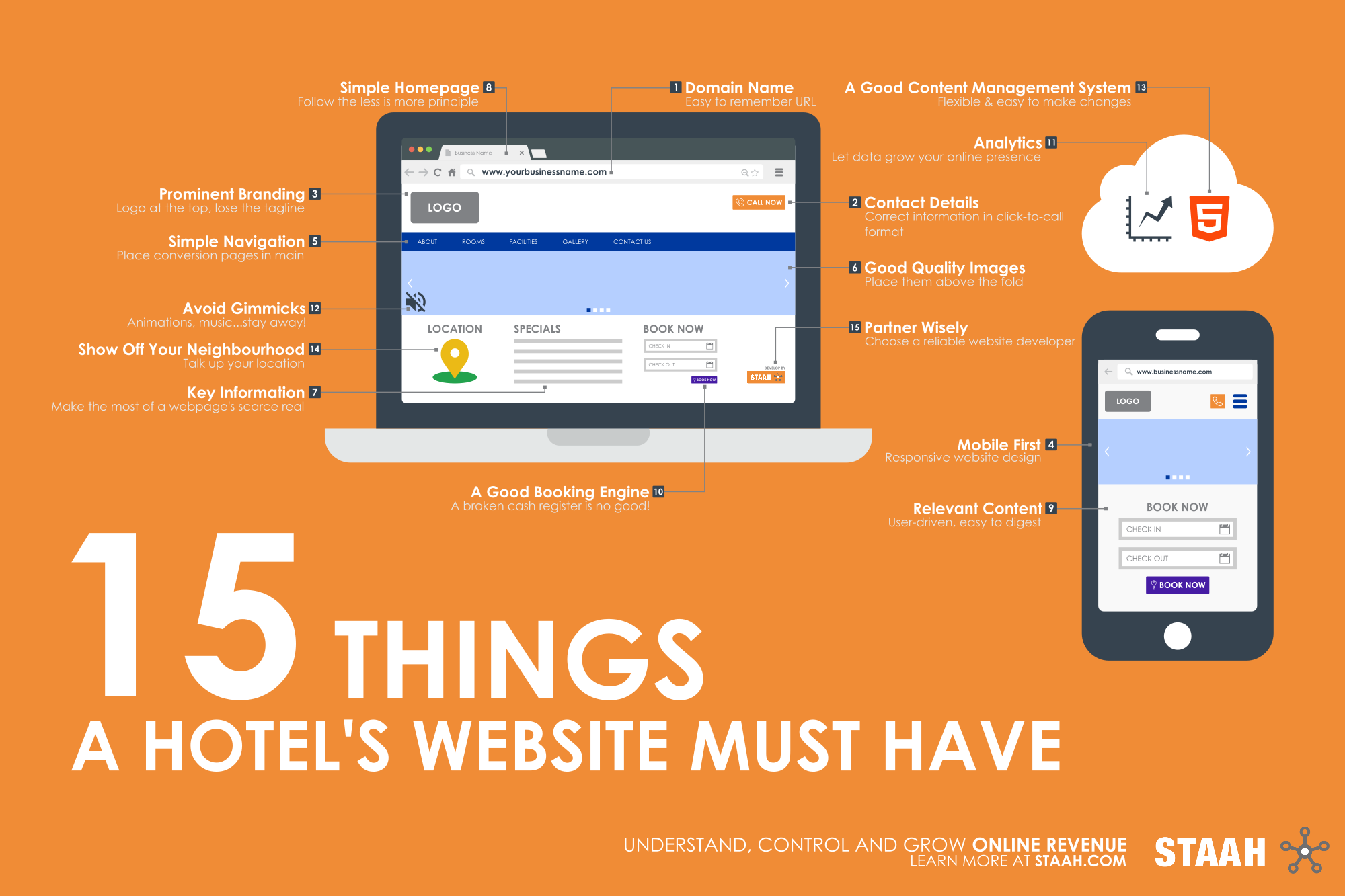 15 Things a Hotel's Website Must Have