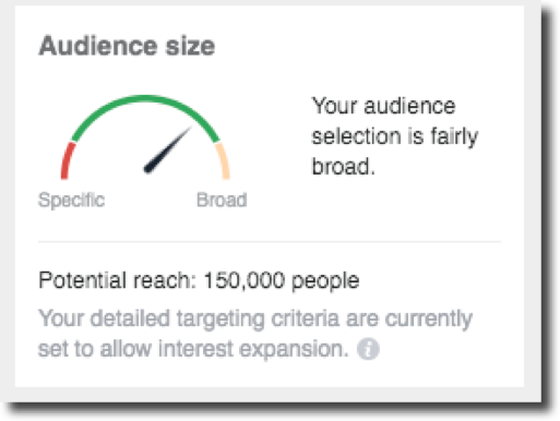 Audience Size - STAAH Blog