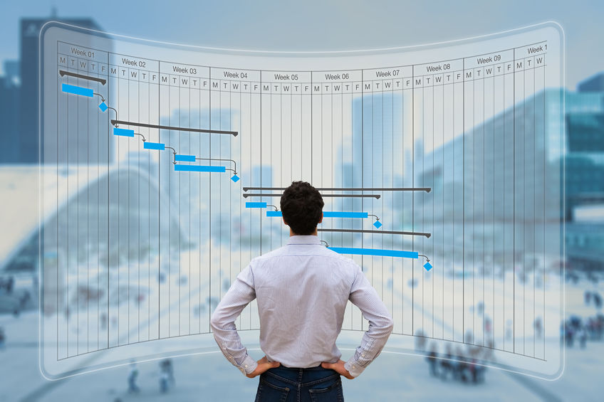 Fully Commit to Using Your Sales Lead Tracking System
