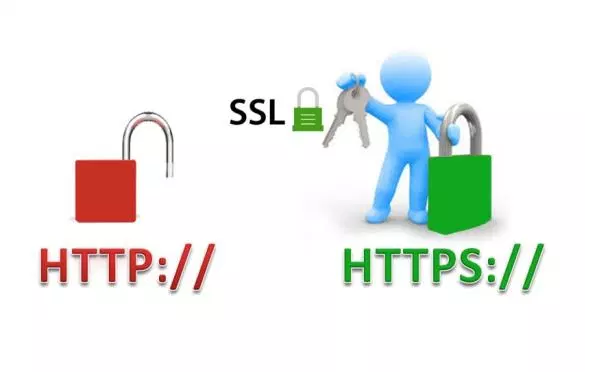 Secure Socket Layer SSL - STAAH