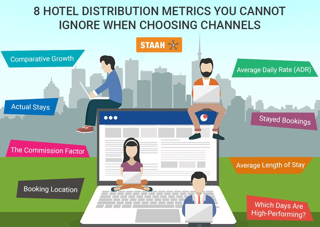 Eight Hotel Distribution Metrics You Cannot Ignore When Choosing Channels