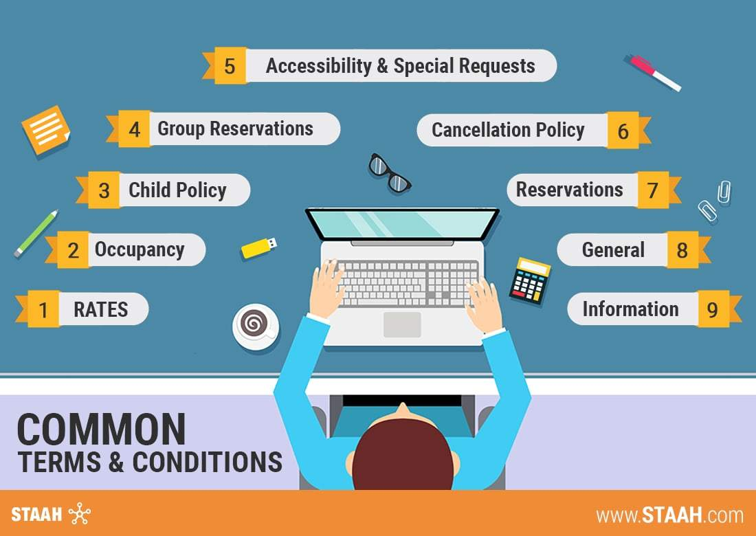 Common Terms and Conditions When a Guest Books - STAAH