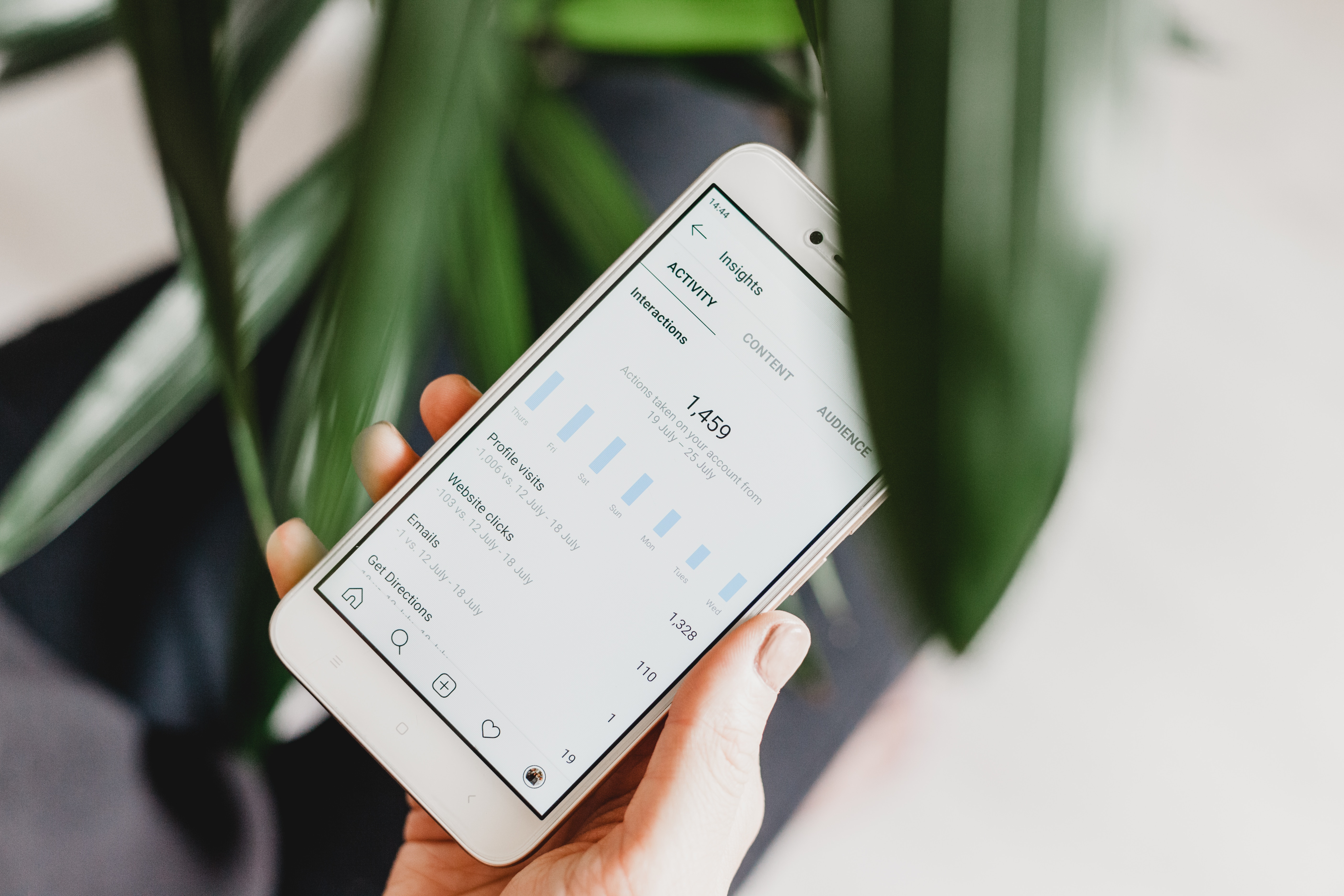 Social Media Insights - STAAH Blog