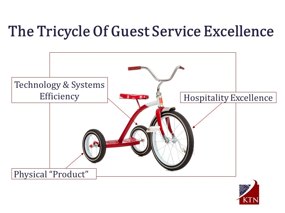 The Tricycle Of Guest Service Excellence